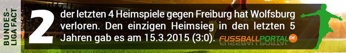 Fact Wolfsburg - Freiburg
