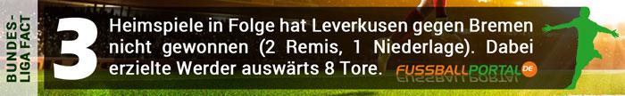 Fact Leverkusen - Bremen