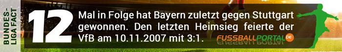 Fact Stuttgart - Bayern