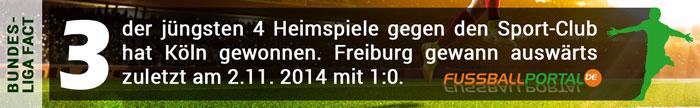 Fact Köln Freiburg