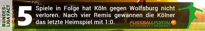 Fact Koeln Wolfsburg