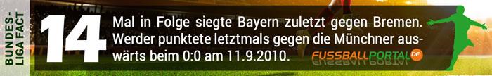 Fact Bayern München - Werder Bremen