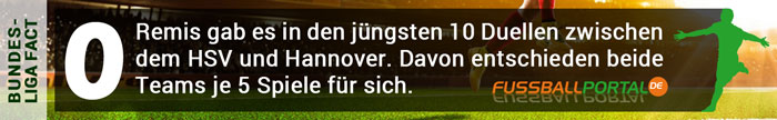 Fact HSV - Hannover