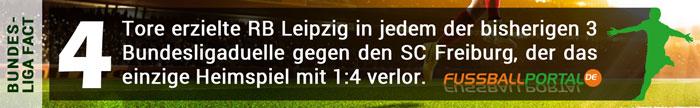 Fact Freiburg - Leipzig