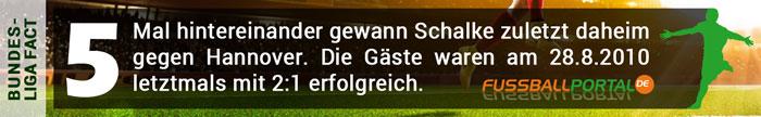 Fact Schalke 04 - Hannover