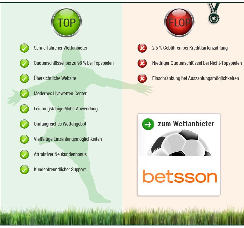 Top / Flop Betsson