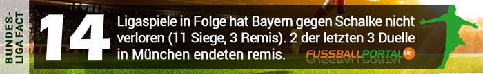 Fact Bayern Schalke