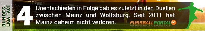 Fact-Mainz-Wolfsburg-4-unentschieden-in-den-letzten-vier-duellen