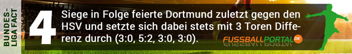 Dortmund - HSV Facts