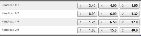 Handicap-Wetten bei Bet3000
