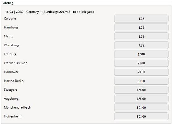 Sunmaker Bundesliga Wetten Abstieg