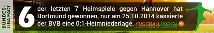 Fact Dortmund - Hannover