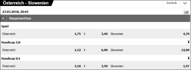 Länderspiel Wetten Österreich - Slowenien Interwetten