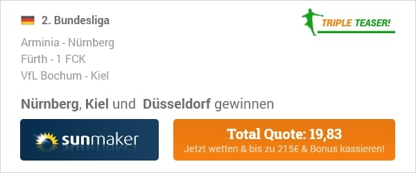 2. Bundesliga Wettquoten Tipps