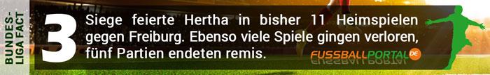 Fact Hertha Freiburg