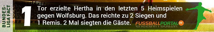 Fact Hertha - Wolfsburg