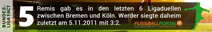 Fact Bremen - Köln