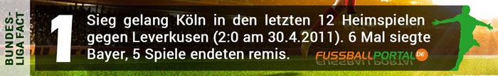 Fact Leverkusen - Köln