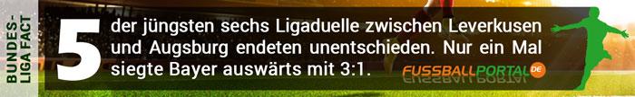 Fact Leverkusen - Augsburg