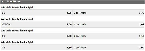2. Liga Wetten Interwetten Duesseldorf Ingolstadt