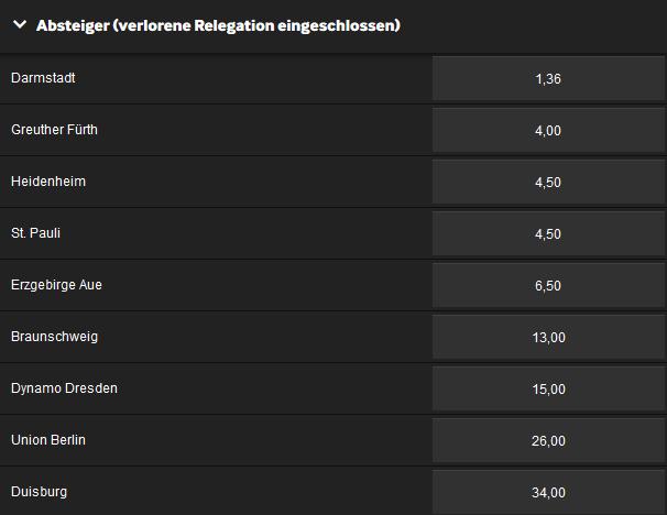 Betway Quoten 2. Bundesliga Abstieg