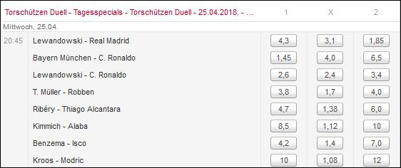 Tipico-Champions-League-Wetten-Duell-Bayern-Real-Madrid