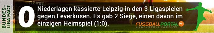 Fact Leipzig - Leverkusen