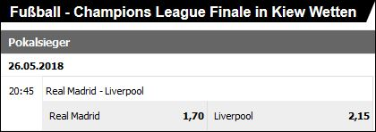 Champions League Sieger Wette