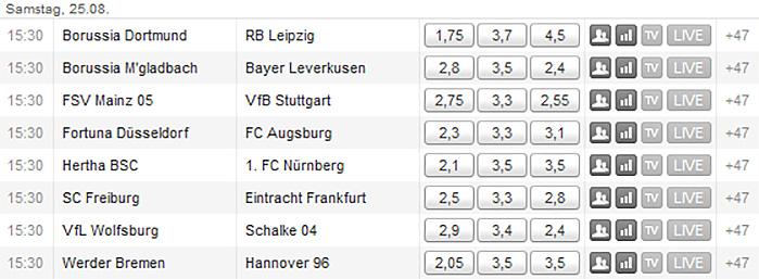 Tipico Bundesliga 1. Spieltag Wetten