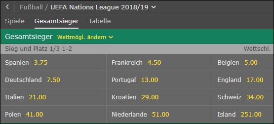 Screenshot zu den Bet365 Nations League Gesamtsieger-Wetten