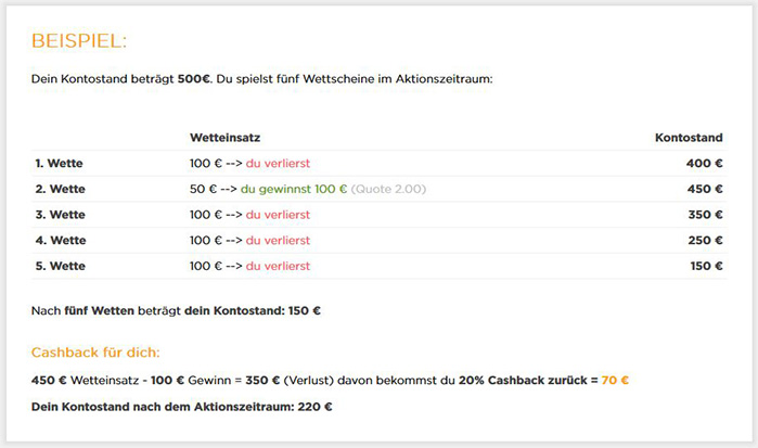 Screenshot zur Bet3000 Cashback Aktion!